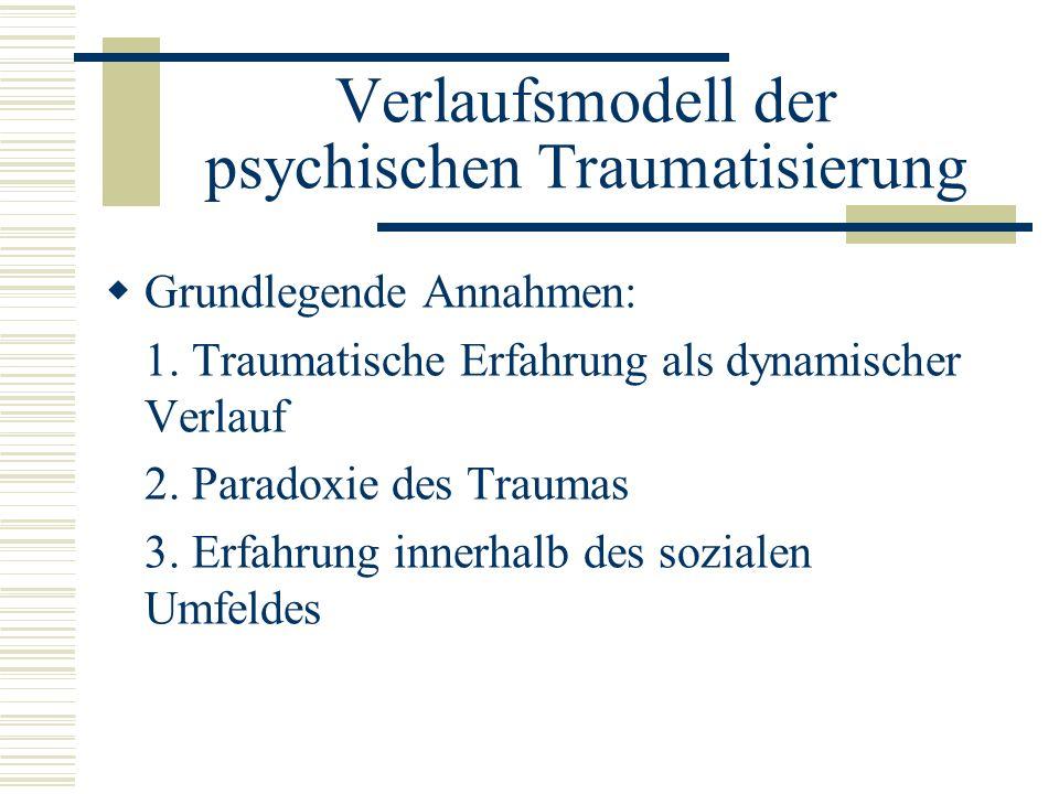 Verlaufsmodell der psychischen Traumatisierung