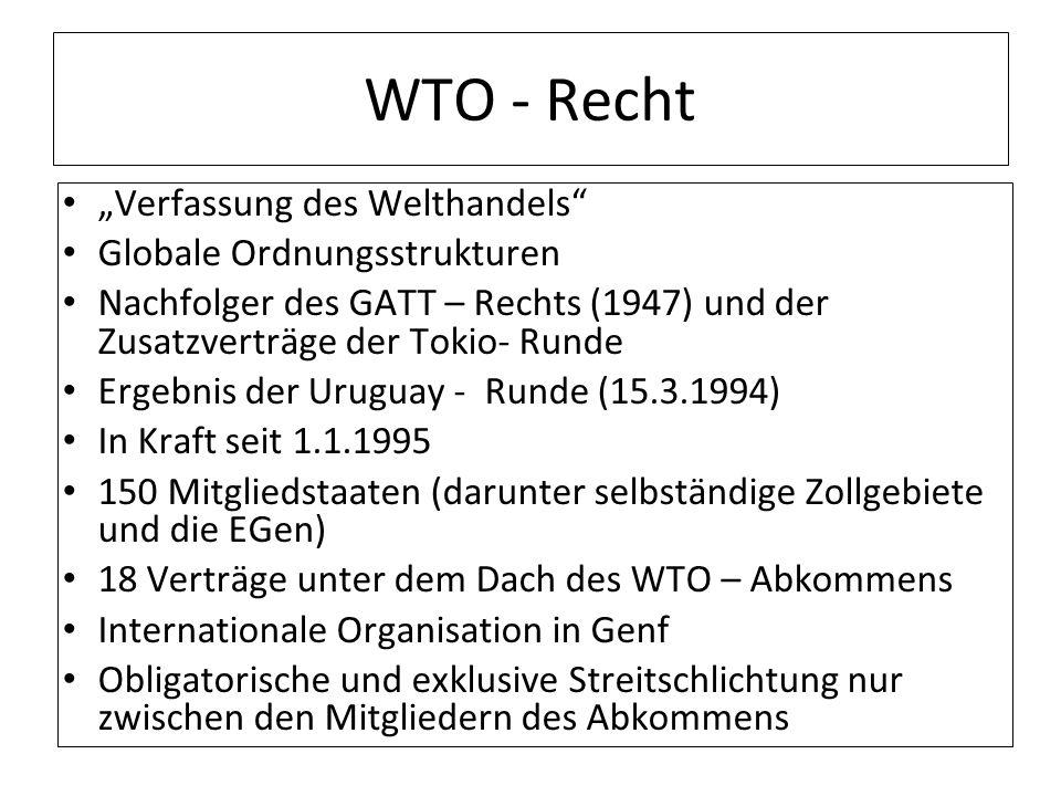 """WTO - Recht """"Verfassung des Welthandels Globale Ordnungsstrukturen"""