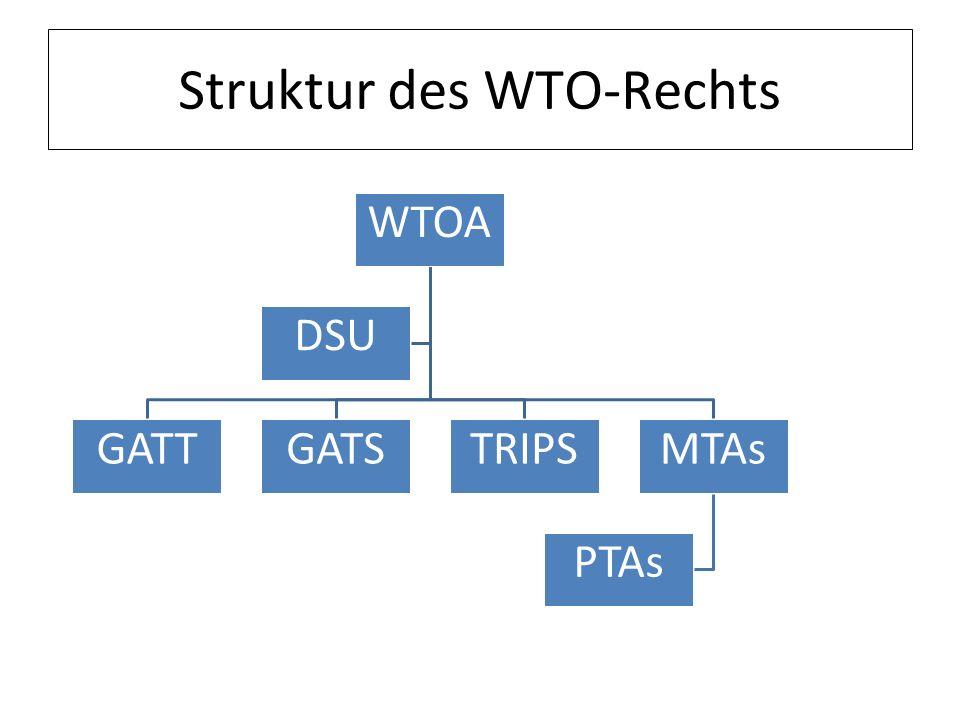 Struktur des WTO-Rechts