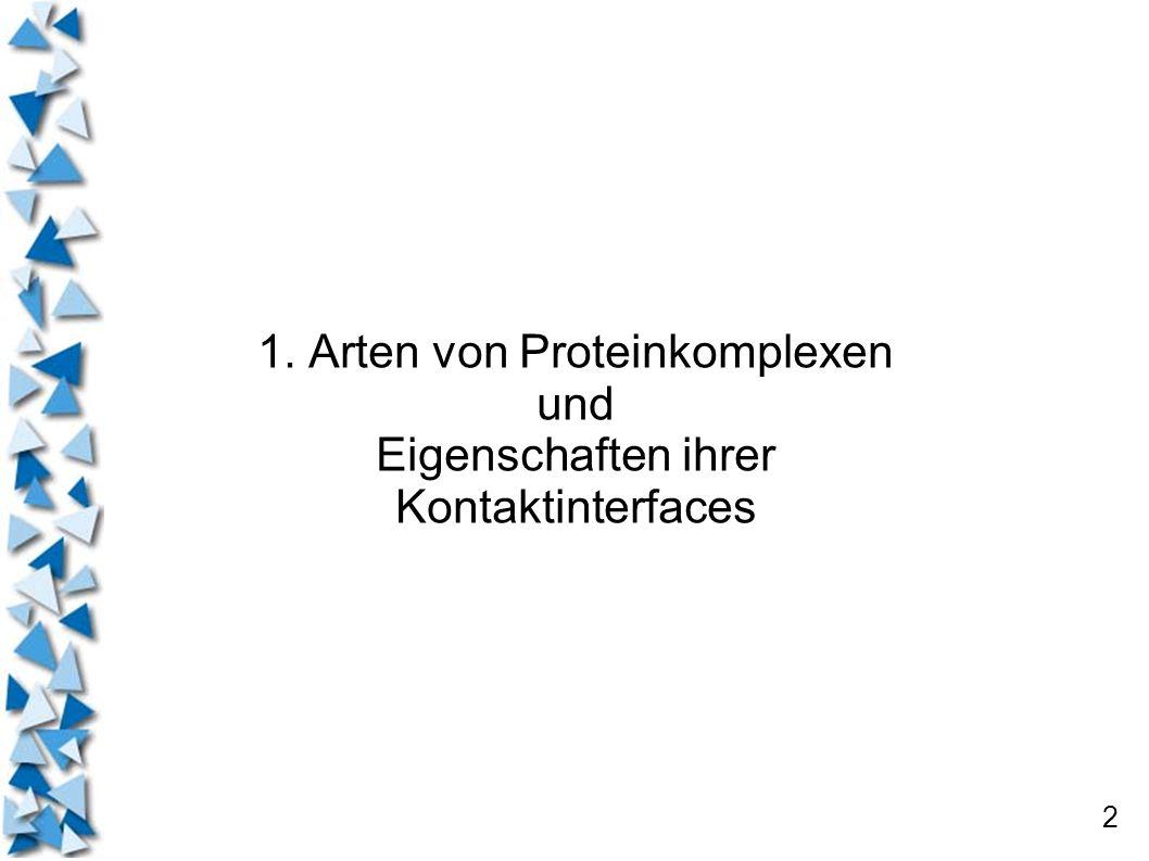 1. Arten von Proteinkomplexen