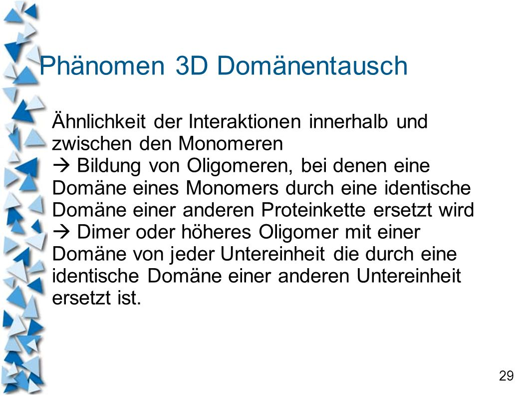 Phänomen 3D Domänentausch