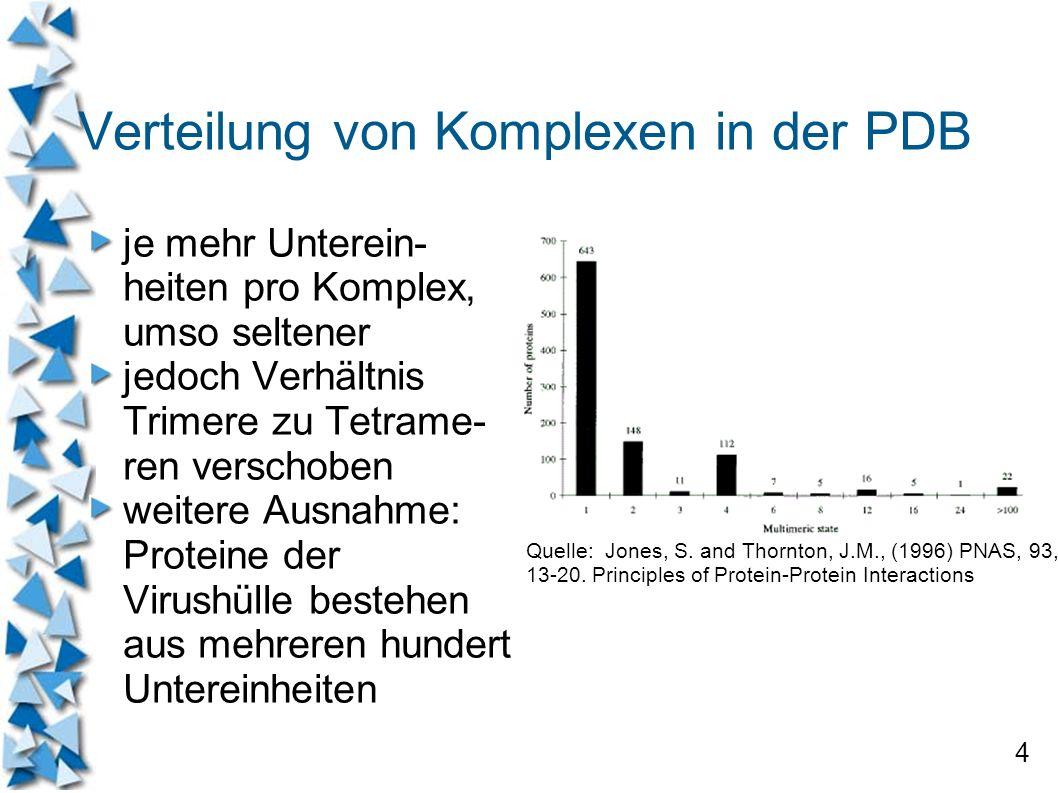 Verteilung von Komplexen in der PDB