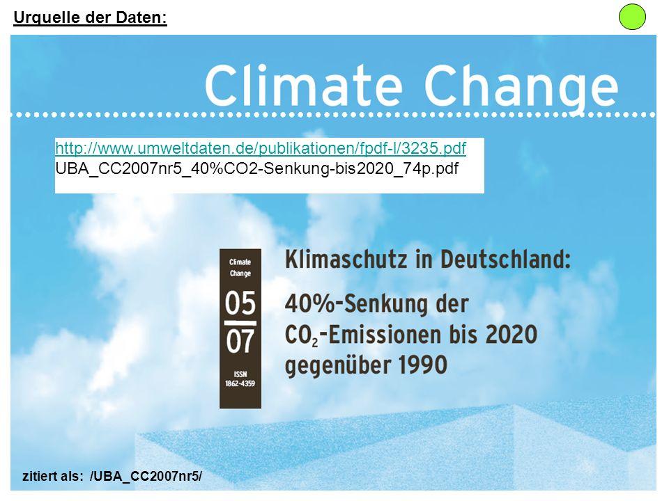 Urquelle der Daten: http://www.umweltdaten.de/publikationen/fpdf-l/3235.pdf. UBA_CC2007nr5_40%CO2-Senkung-bis2020_74p.pdf.