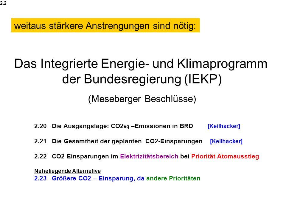 Das Integrierte Energie- und Klimaprogramm der Bundesregierung (IEKP)