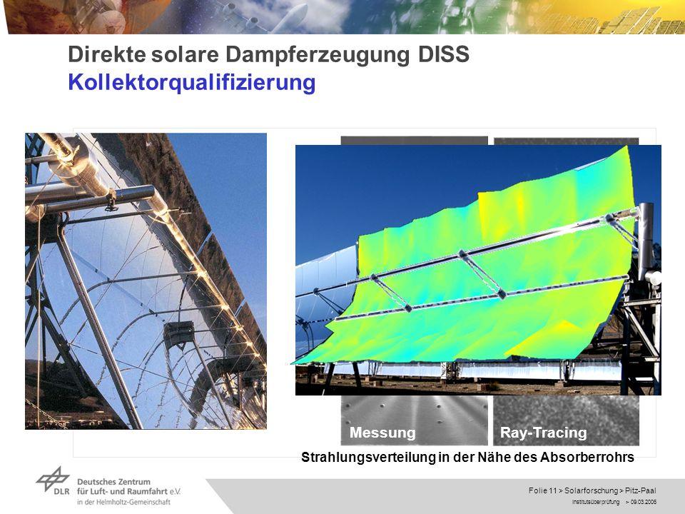 Direkte solare Dampferzeugung DISS Kollektorqualifizierung
