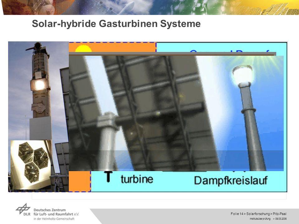 Solar-hybride Gasturbinen Systeme