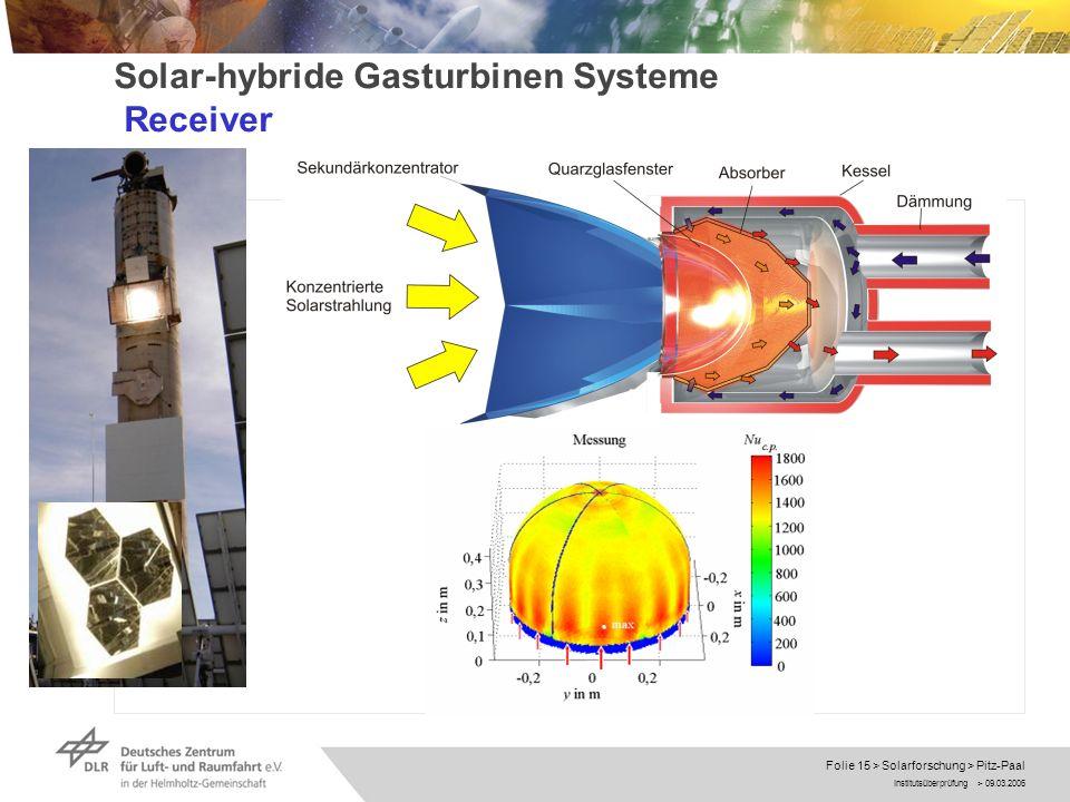 Solar-hybride Gasturbinen Systeme Receiver