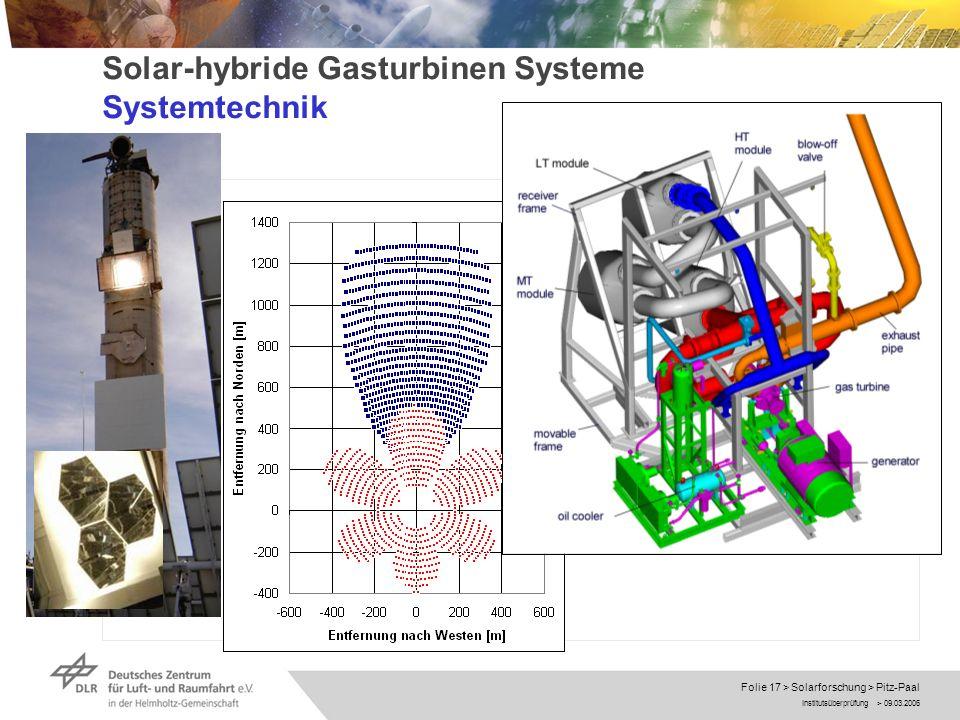 Solar-hybride Gasturbinen Systeme Systemtechnik
