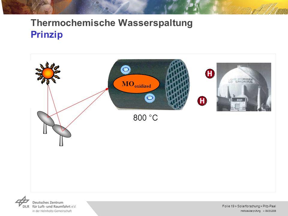 Thermochemische Wasserspaltung Prinzip
