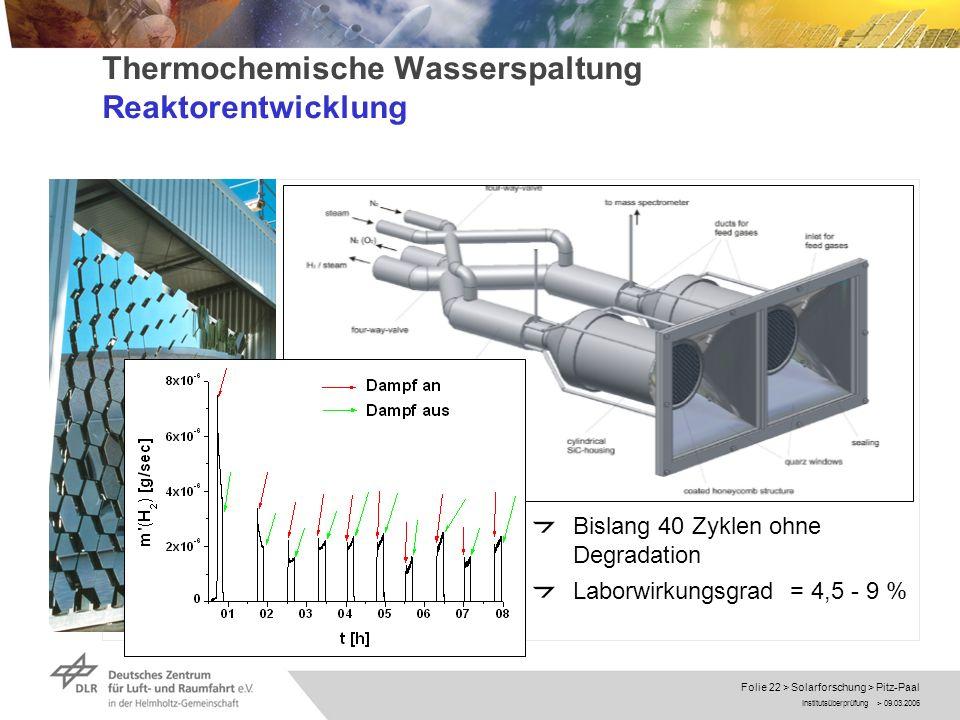 Thermochemische Wasserspaltung Reaktorentwicklung