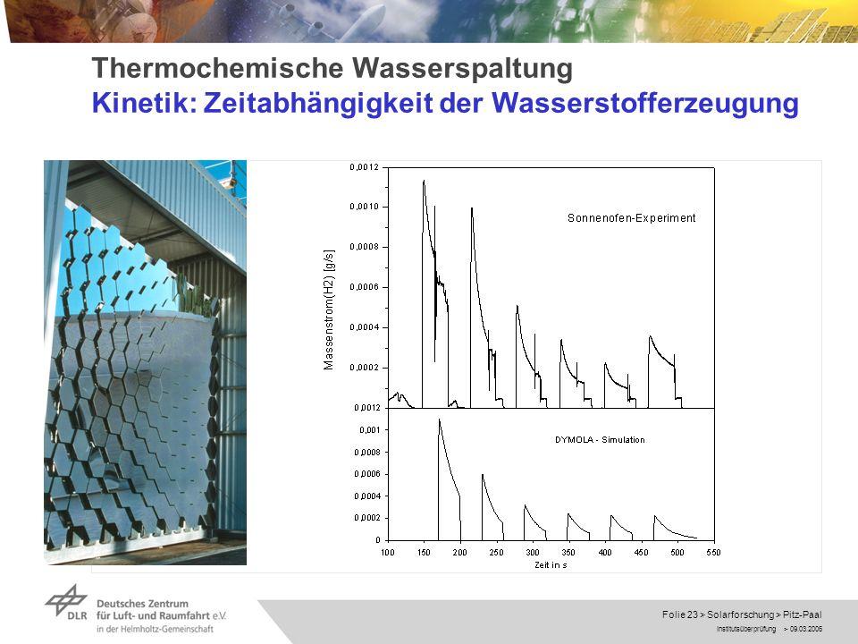 Thermochemische Wasserspaltung Kinetik: Zeitabhängigkeit der Wasserstofferzeugung