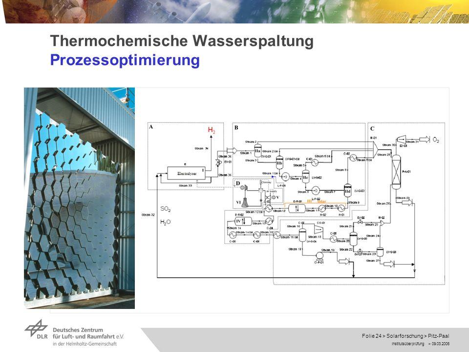 Thermochemische Wasserspaltung Prozessoptimierung