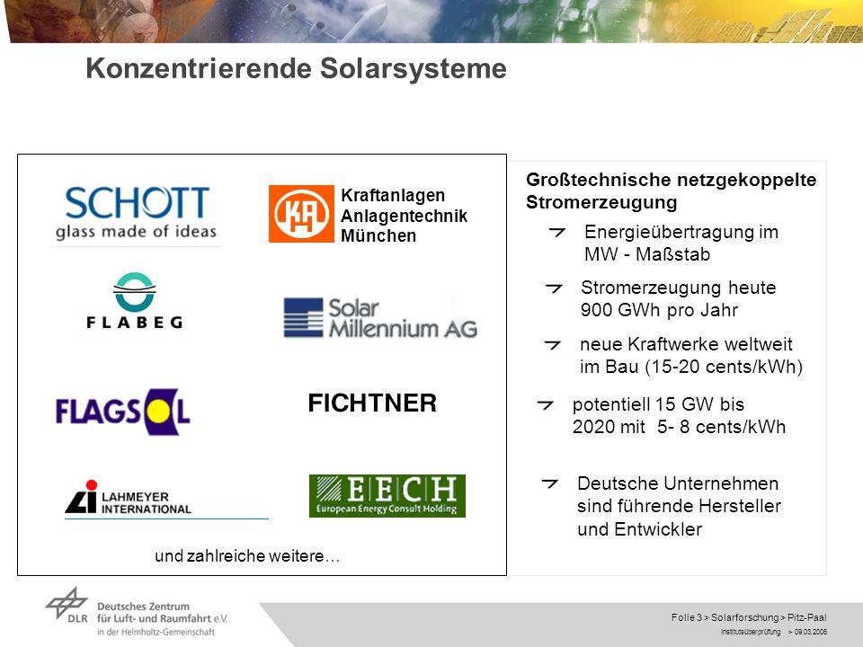 Konzentrierende Solarsysteme