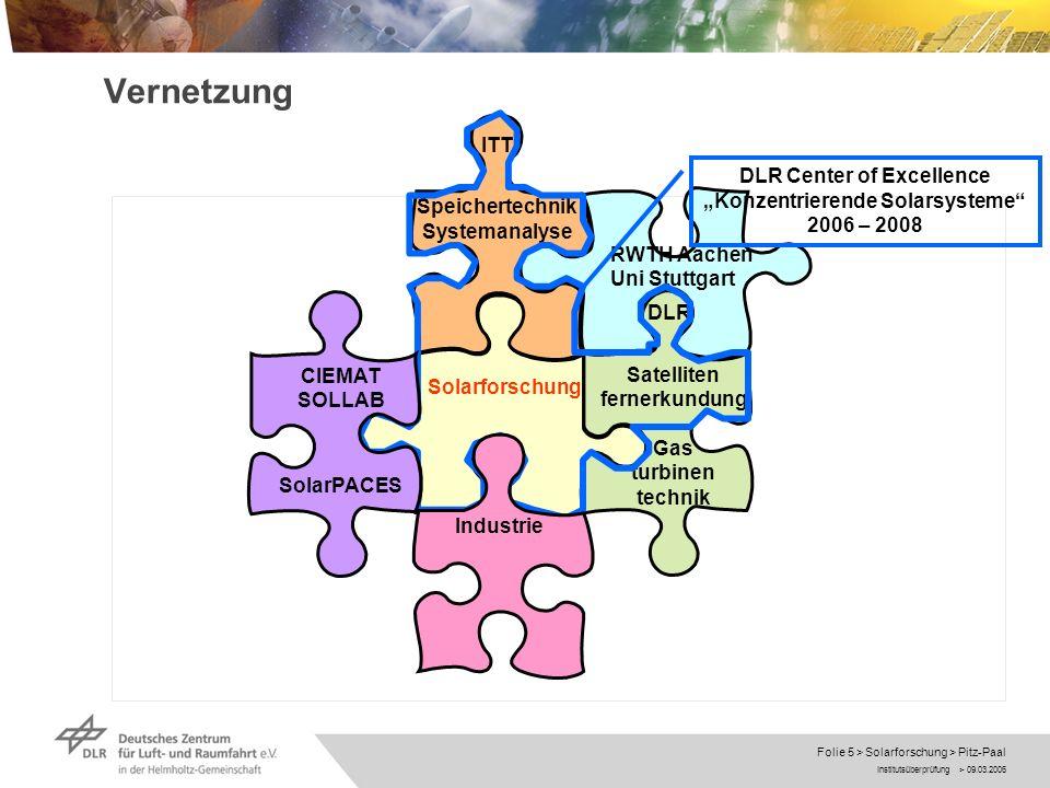 Vernetzung ITT Speichertechnik Systemanalyse
