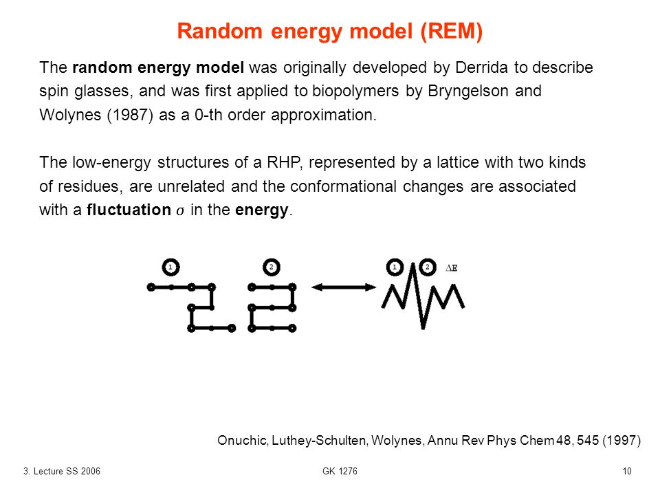 Random energy model (REM)
