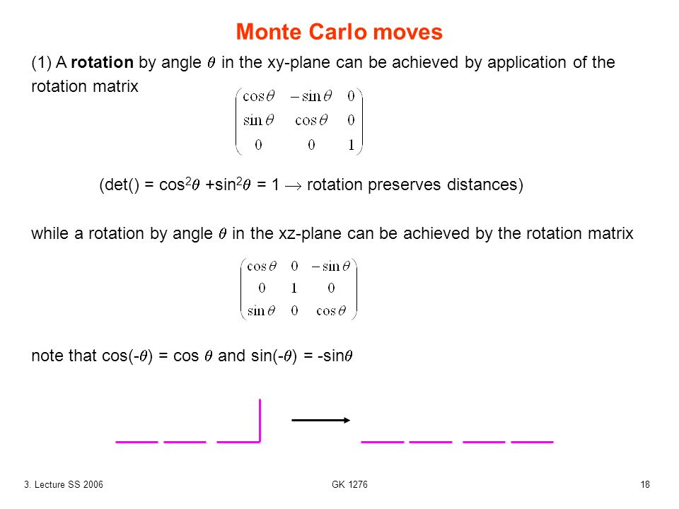Monte Carlo moves (1) A rotation by angle  in the xy-plane can be achieved by application of the rotation matrix.