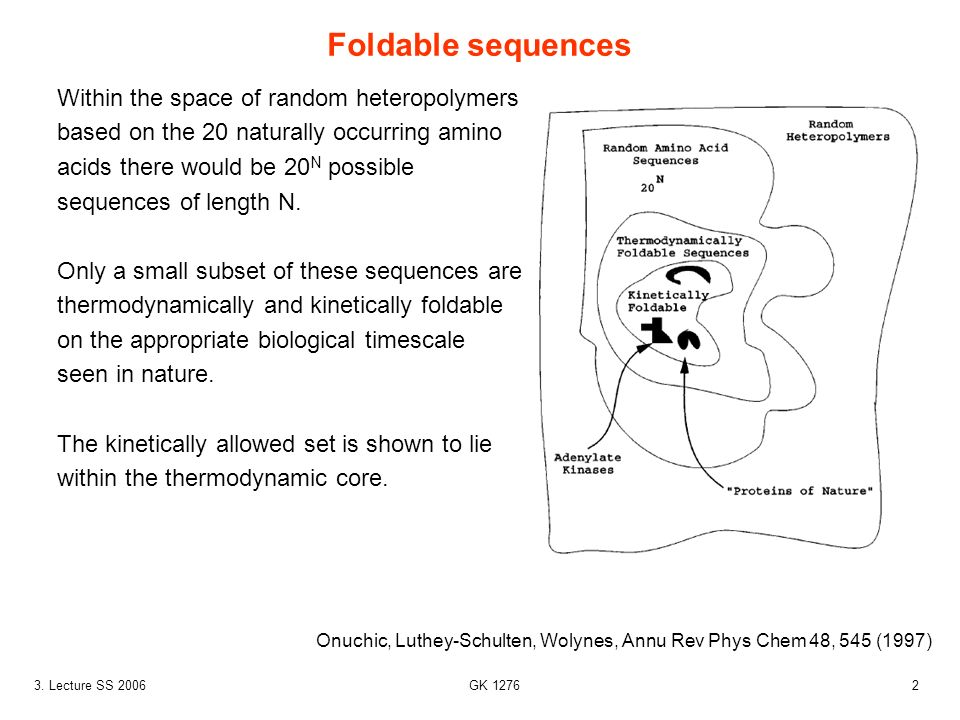 Foldable sequences Within the space of random heteropolymers