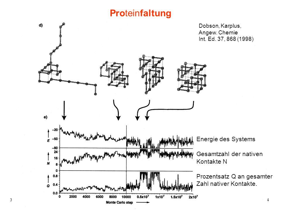 Proteinfaltung Energie des Systems Gesamtzahl der nativen Kontakte N