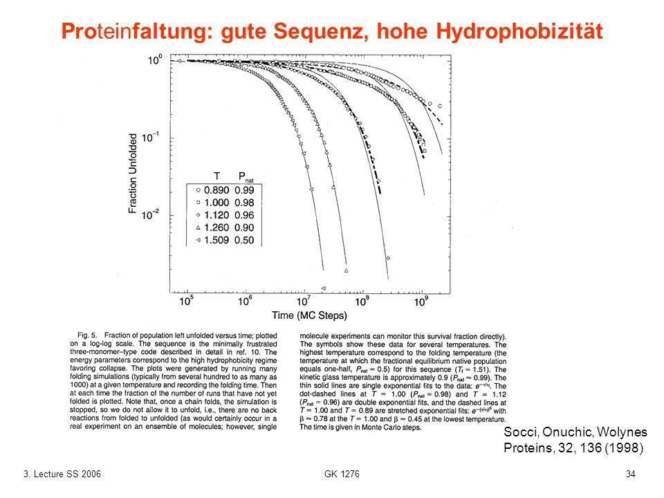 Proteinfaltung: gute Sequenz, hohe Hydrophobizität