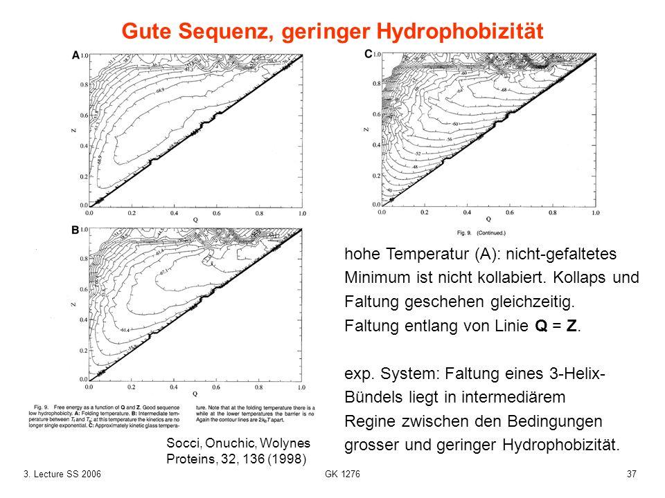 Gute Sequenz, geringer Hydrophobizität