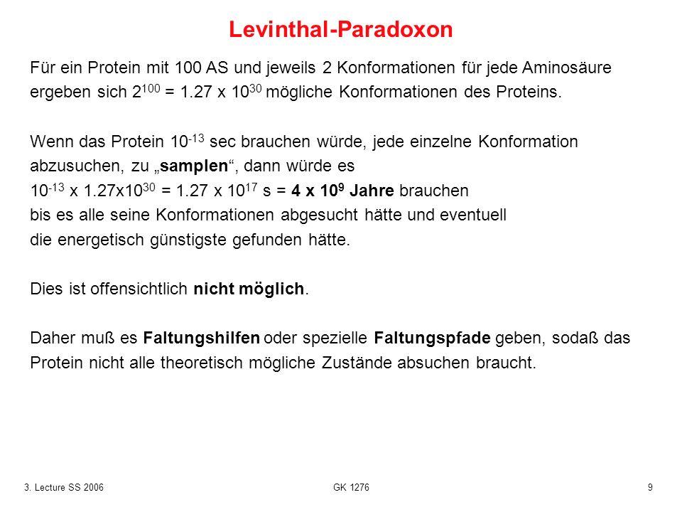 Levinthal-Paradoxon Für ein Protein mit 100 AS und jeweils 2 Konformationen für jede Aminosäure.