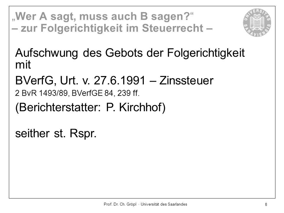 Prof. Dr. Ch. Gröpl · Universität des Saarlandes
