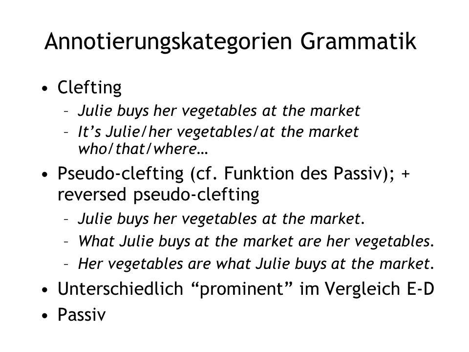 Annotierungskategorien Grammatik