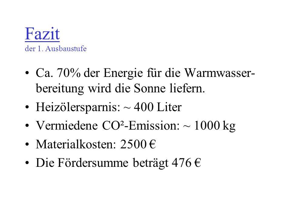 Fazit der 1. AusbaustufeCa. 70% der Energie für die Warmwasser-bereitung wird die Sonne liefern. Heizölersparnis: ~ 400 Liter.