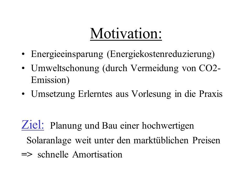 Motivation: Ziel: Planung und Bau einer hochwertigen