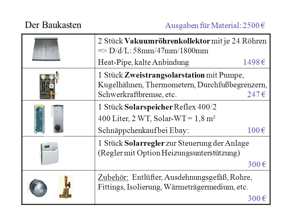 Der Baukasten Ausgaben für Material: 2500 €