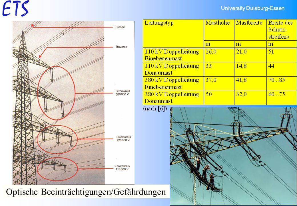 Optische Beeinträchtigungen/Gefährdungen