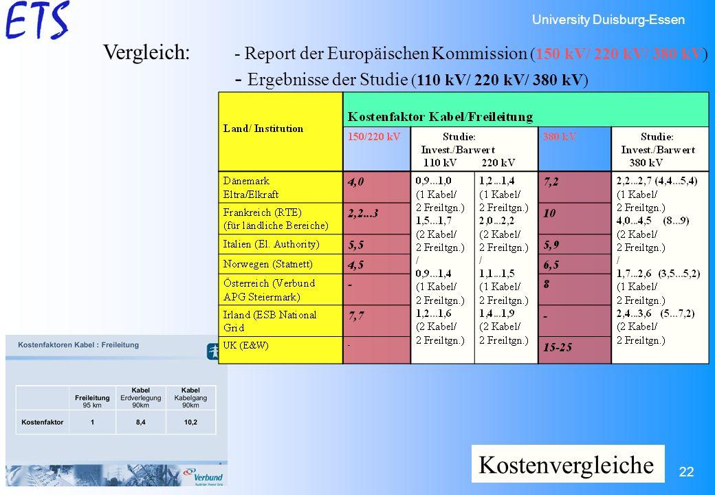 Vergleich: - Report der Europäischen Kommission (150 kV/ 220 kV/ 380 kV)