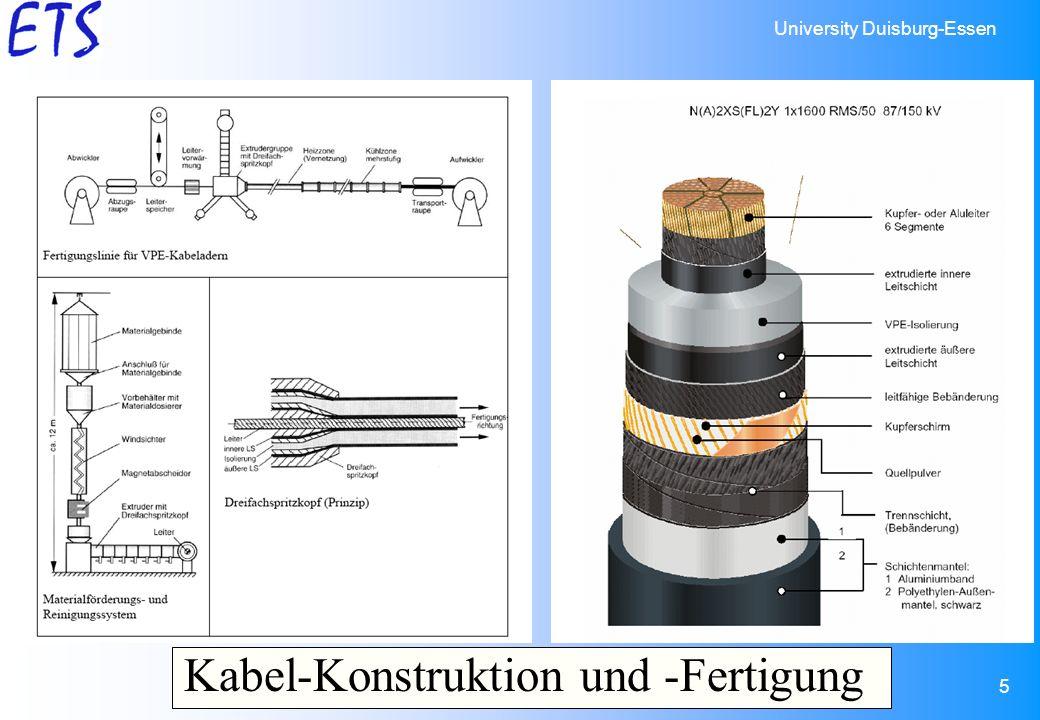 Kabel-Konstruktion und -Fertigung
