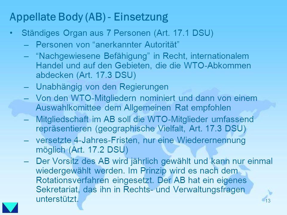 Appellate Body (AB) - Einsetzung
