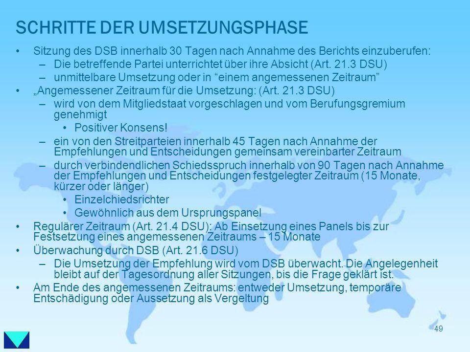 SCHRITTE DER UMSETZUNGSPHASE