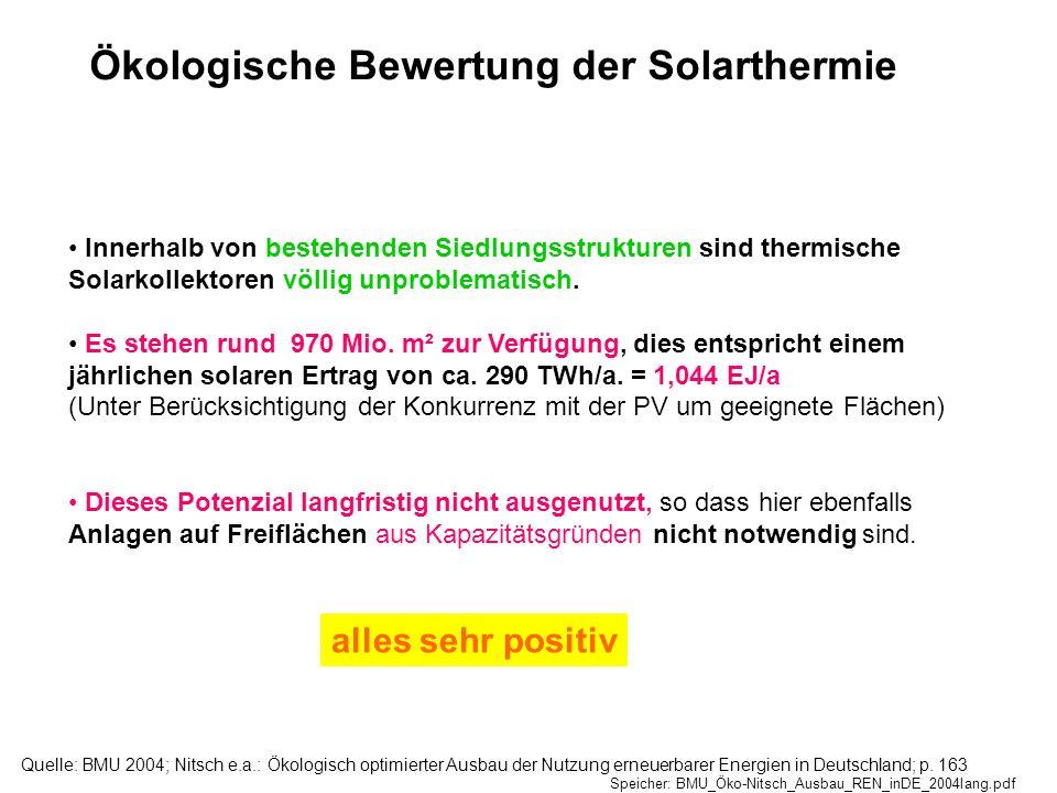 Ökologische Bewertung der Solarthermie