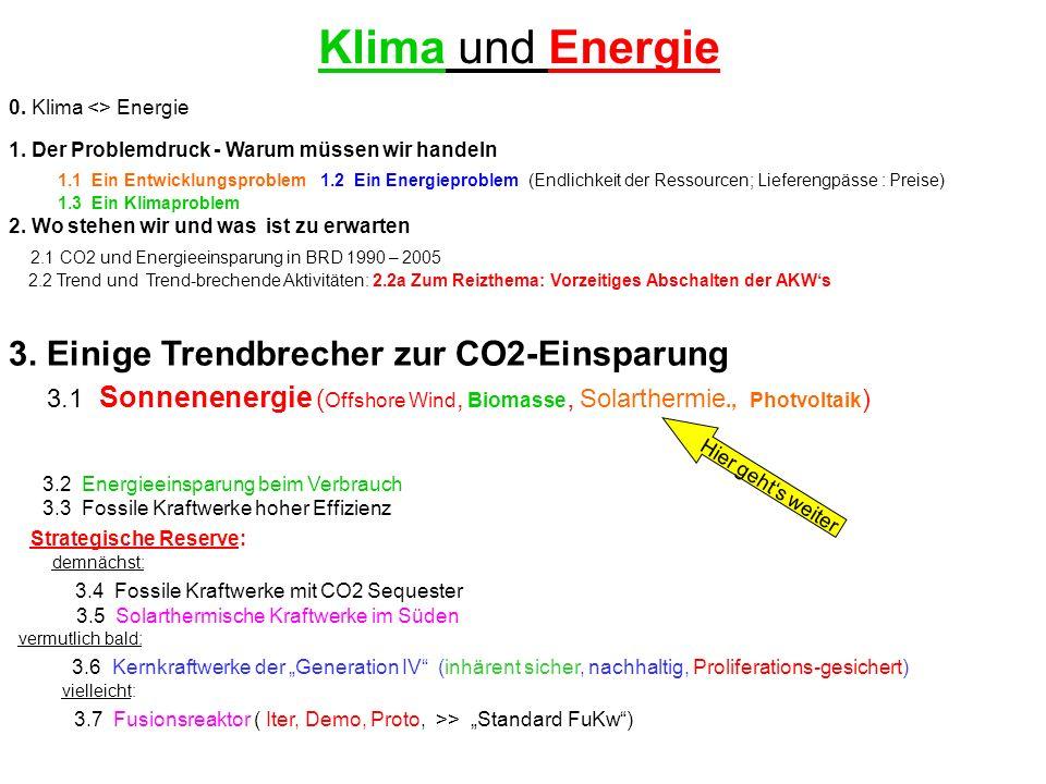 Klima und Energie 3. Einige Trendbrecher zur CO2-Einsparung