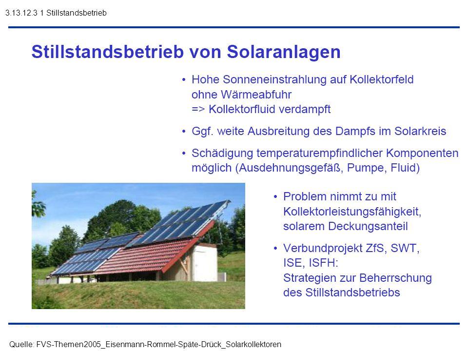 3.13.12.3 1 Stillstandsbetrieb Quelle: FVS-Themen2005_Eisenmann-Rommel-Späte-Drück_Solarkollektoren