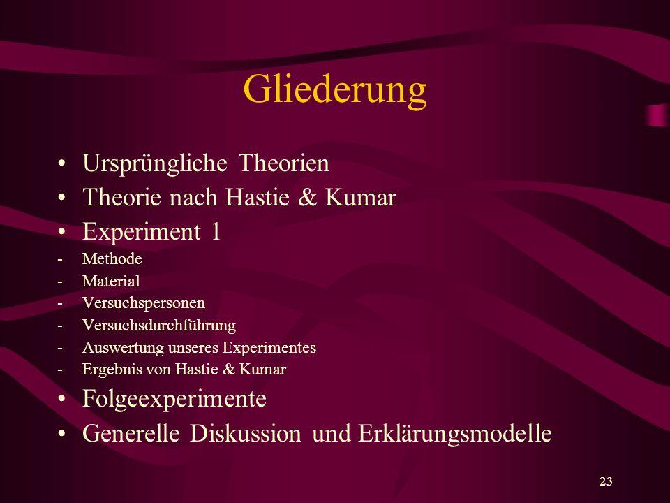 Gliederung Ursprüngliche Theorien Theorie nach Hastie & Kumar