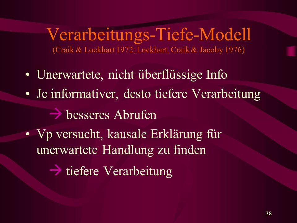 Verarbeitungs-Tiefe-Modell (Craik & Lockhart 1972; Lockhart, Craik & Jacoby 1976)