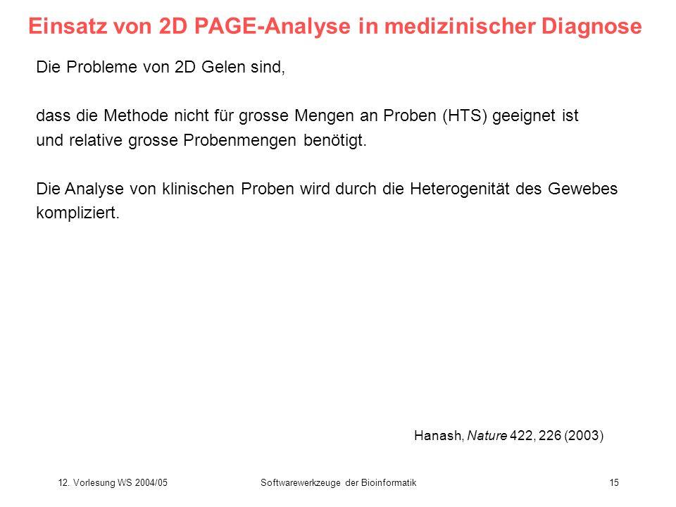 Einsatz von 2D PAGE-Analyse in medizinischer Diagnose