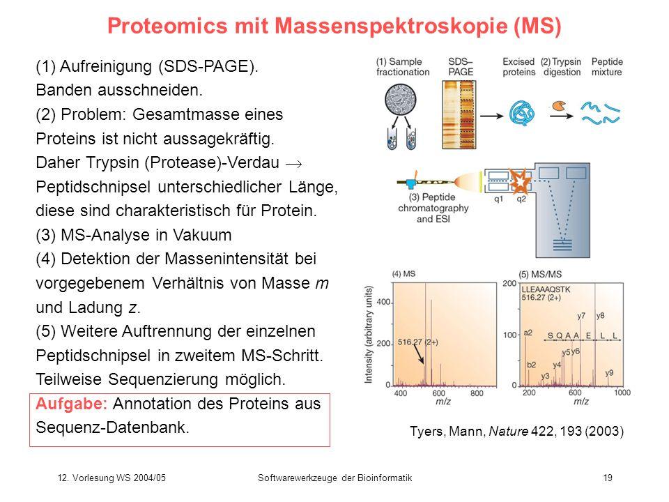Proteomics mit Massenspektroskopie (MS)