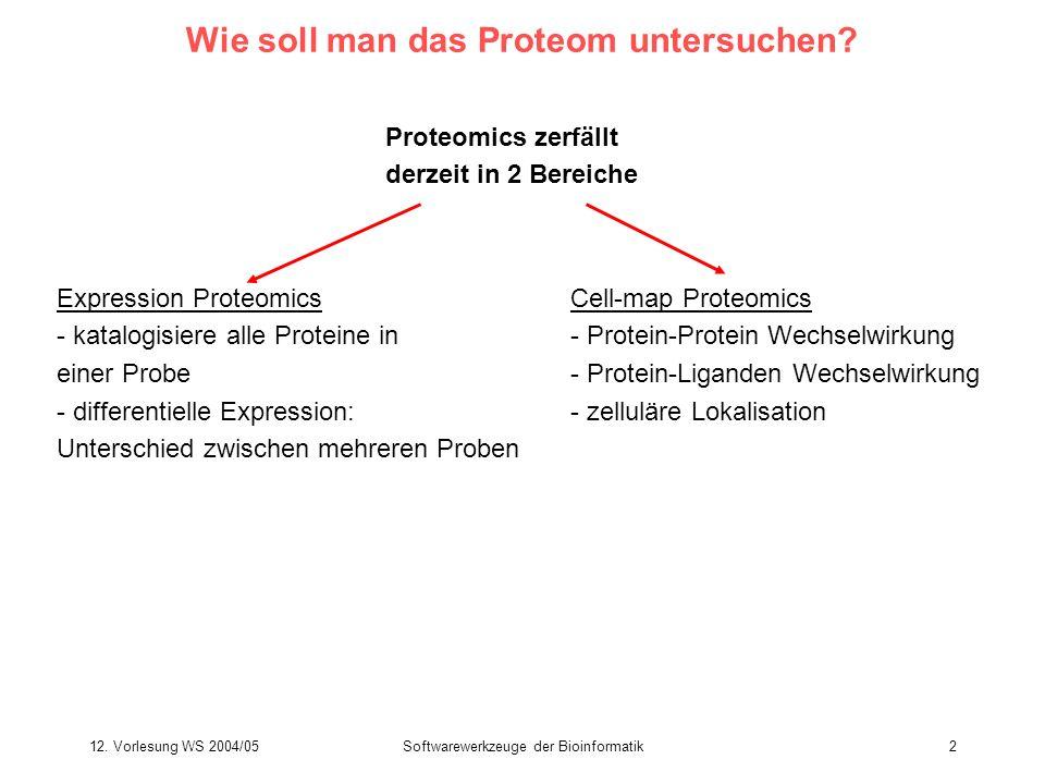 Wie soll man das Proteom untersuchen