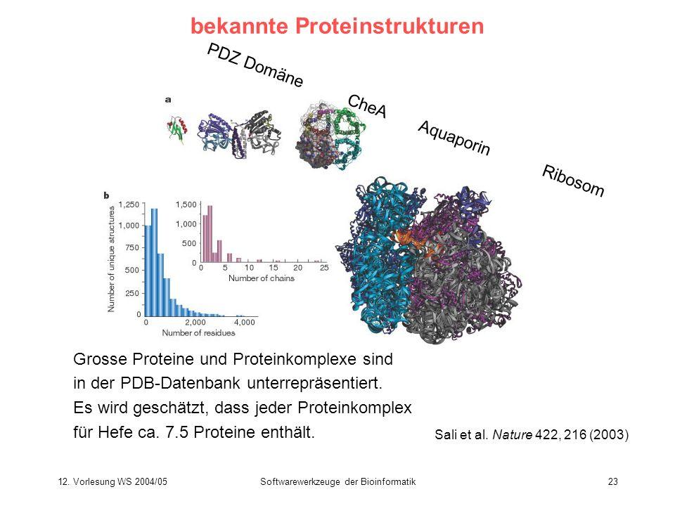 bekannte Proteinstrukturen
