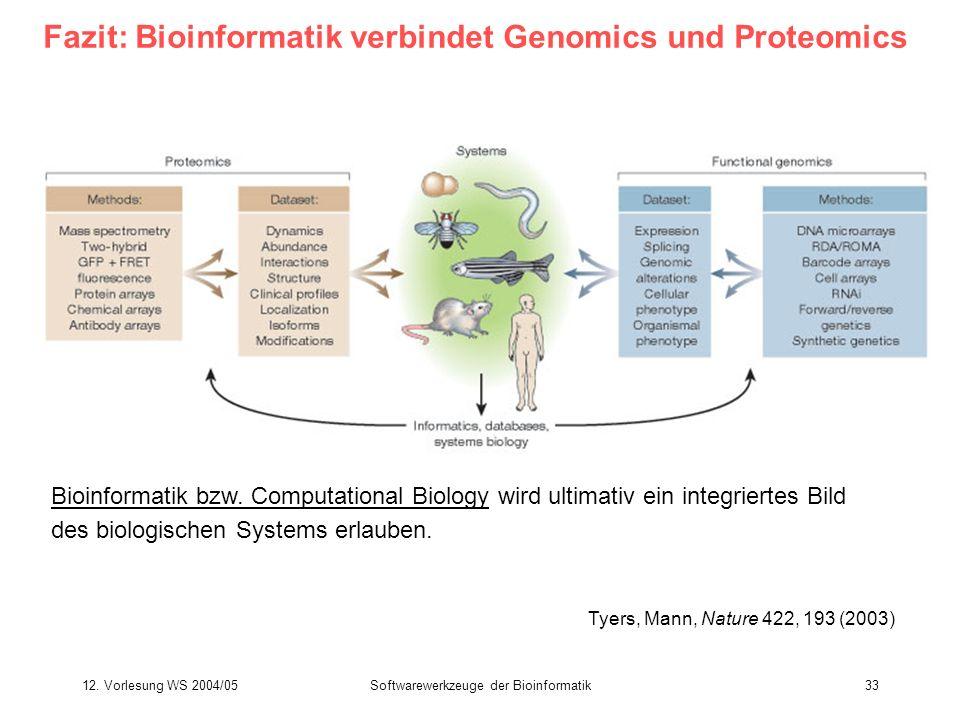Fazit: Bioinformatik verbindet Genomics und Proteomics