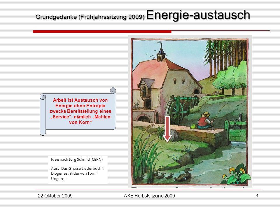 Grundgedanke (Frühjahrssitzung 2009) Energie-austausch