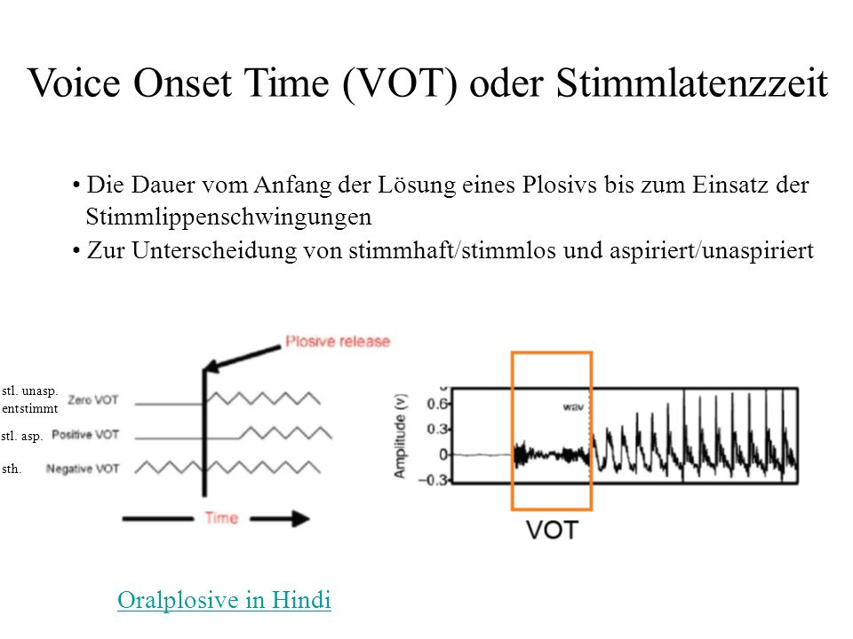 Voice Onset Time (VOT) oder Stimmlatenzzeit