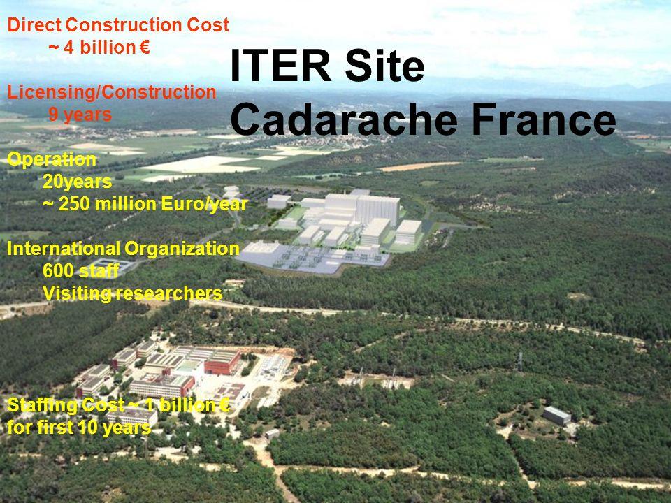 ITER-Standortentscheidung
