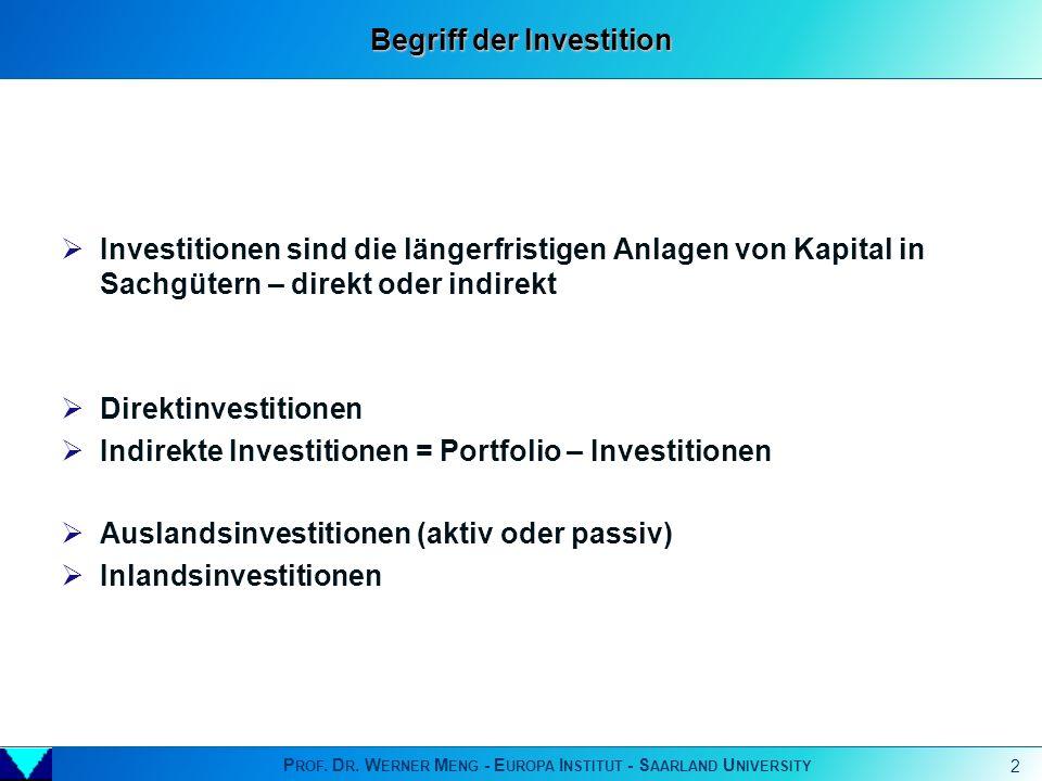 Begriff der Investition