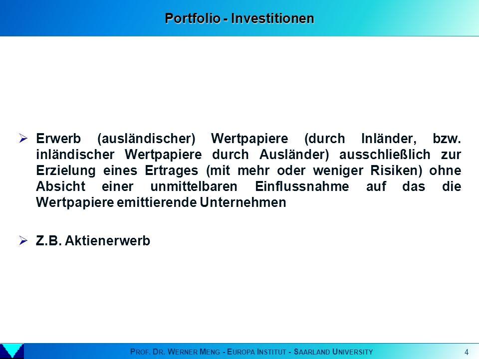 Portfolio - Investitionen